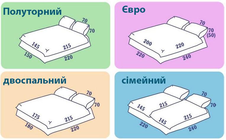 Як вибрати постільну білизну та покращити якість сну » Корисні поради f19708d0affd1