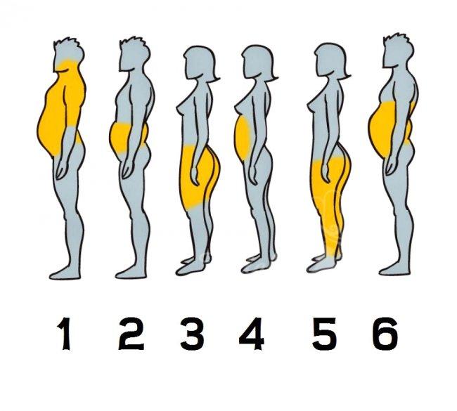 Чому вам не вдається схуднути